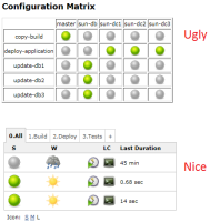 configuration-table.png