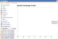 JenkinsJacoco1.0.3-Trend-Issue.jpg