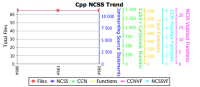 cppncss trend graph.png