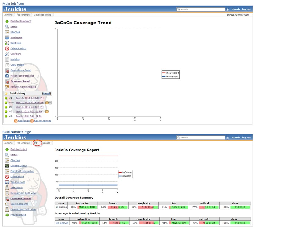 JENKINS-15011] Jacoco Plugin 1 0 3 - no threshold config and
