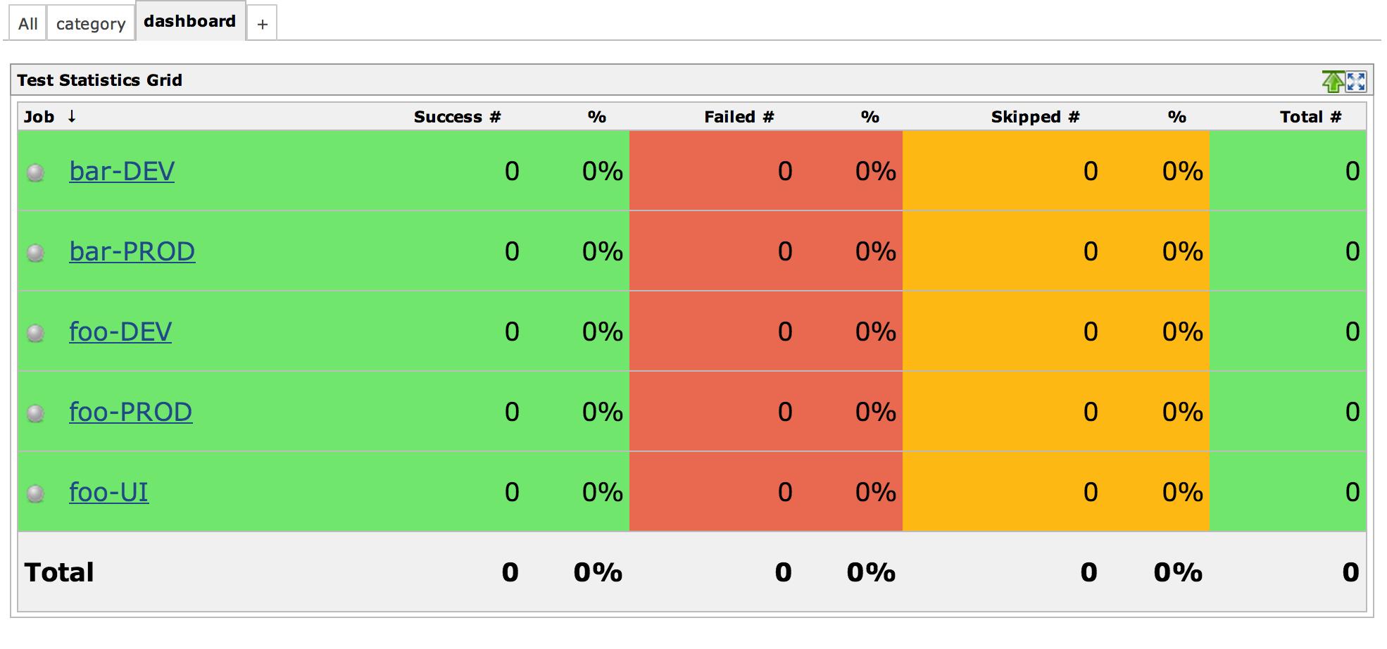 JENKINS-20570] Test Statistics Grid support for