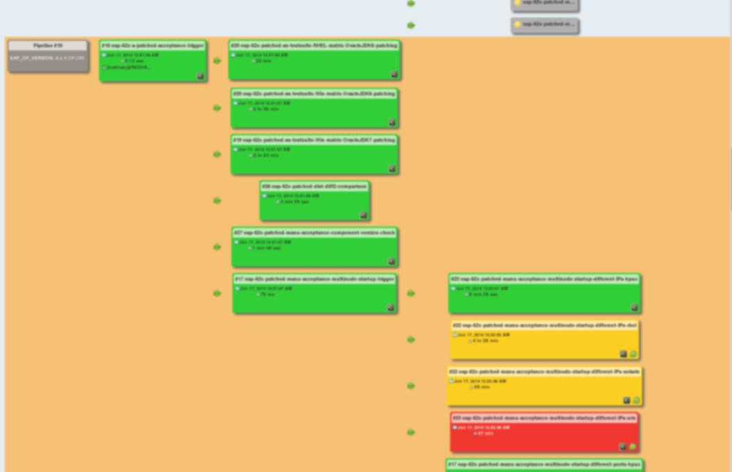 JENKINS-24194] Build Pipeline Plugin: build cards in run are