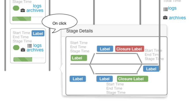 JENKINS-33185] Visualize parallel steps within a Pipeline
