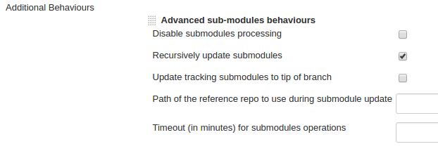 JENKINS-20941] Stored git credentials not used when submodule is