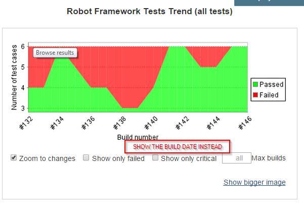 JENKINS-35327] Robot Framework should show dates in the Test