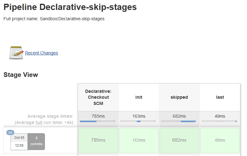 JENKINS-47286] Support skipping stages in scripted pipelines for