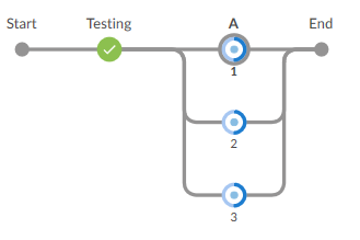 JENKINS-38442] View sequential stages in the pipeline
