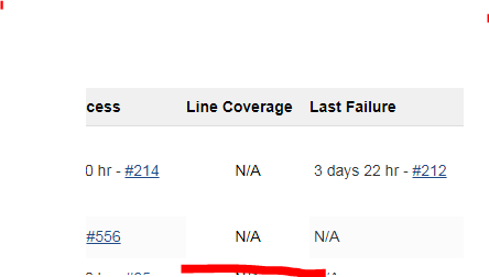JENKINS-51131] Column with N/A should not set the background