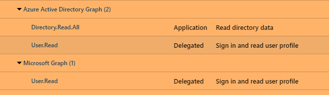 JENKINS-58646] Autocomplete not working in latest azure ad