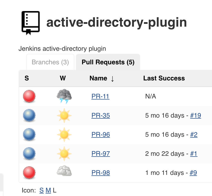 JENKINS-60082] Add PR titles into the PullRequests view in