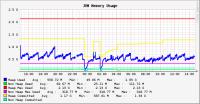 jenkins-memory-usage.png