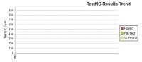 TestNG Result Trend.jpg