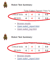 Robot Test Summary.png