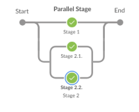 parallel-stages-new.png